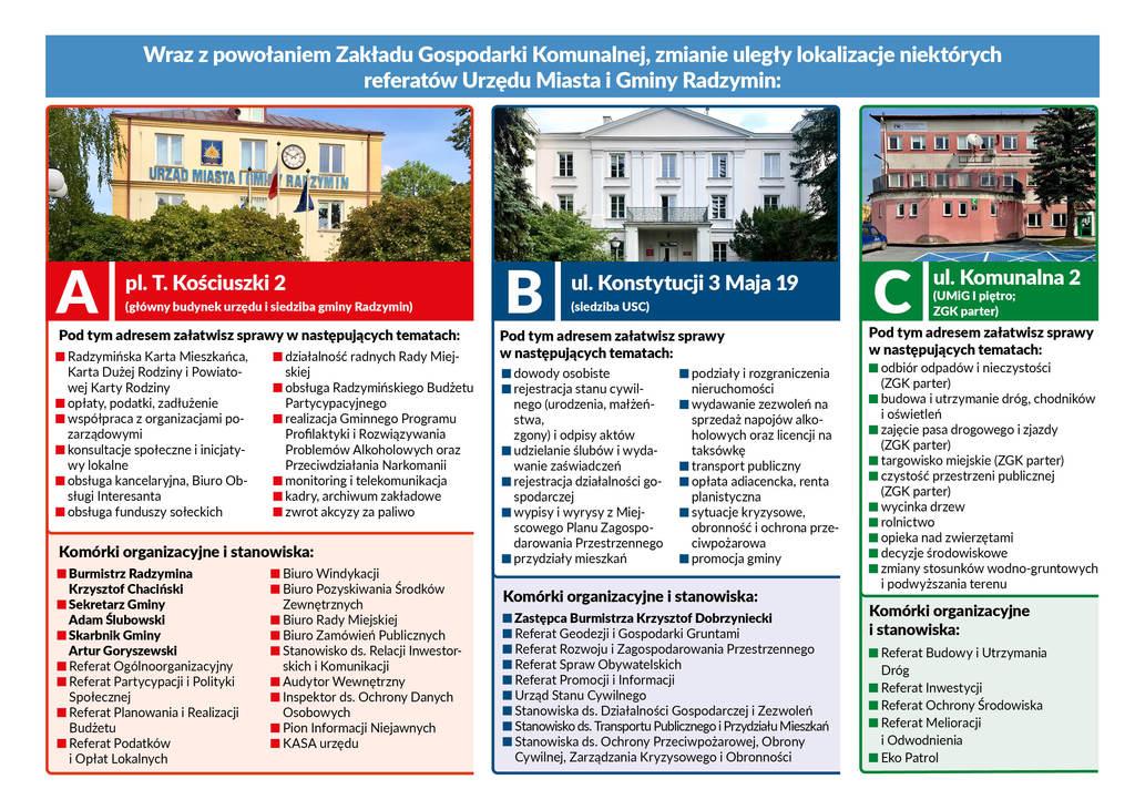 Referaty_lista_budynki_ABC_kwiecien2021.jpeg