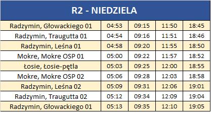 Rozkład jazdy R2_niedziela.png