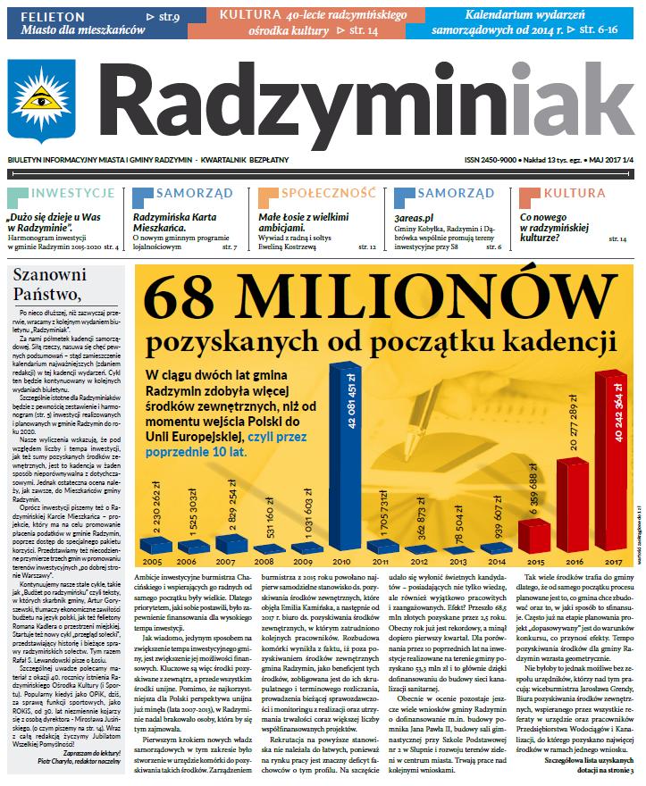 Radzyminiak 4.png